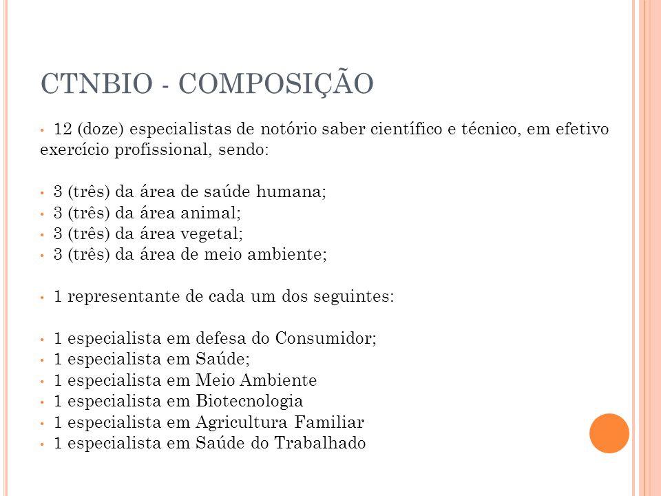 CTNBIO - COMPOSIÇÃO 12 (doze) especialistas de notório saber científico e técnico, em efetivo exercício profissional, sendo: