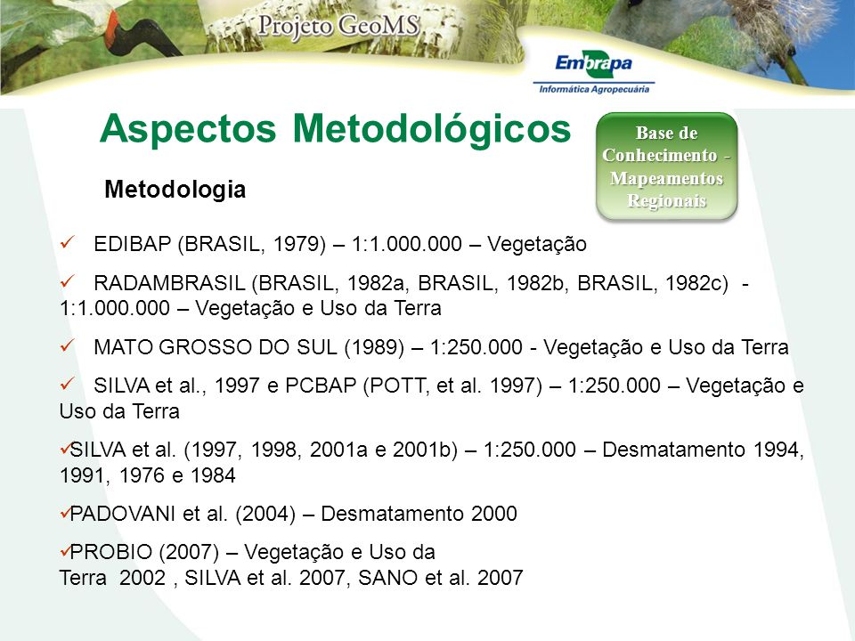 Base de Conhecimento - Mapeamentos Regionais