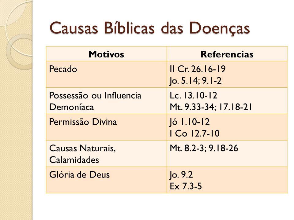 Causas Bíblicas das Doenças