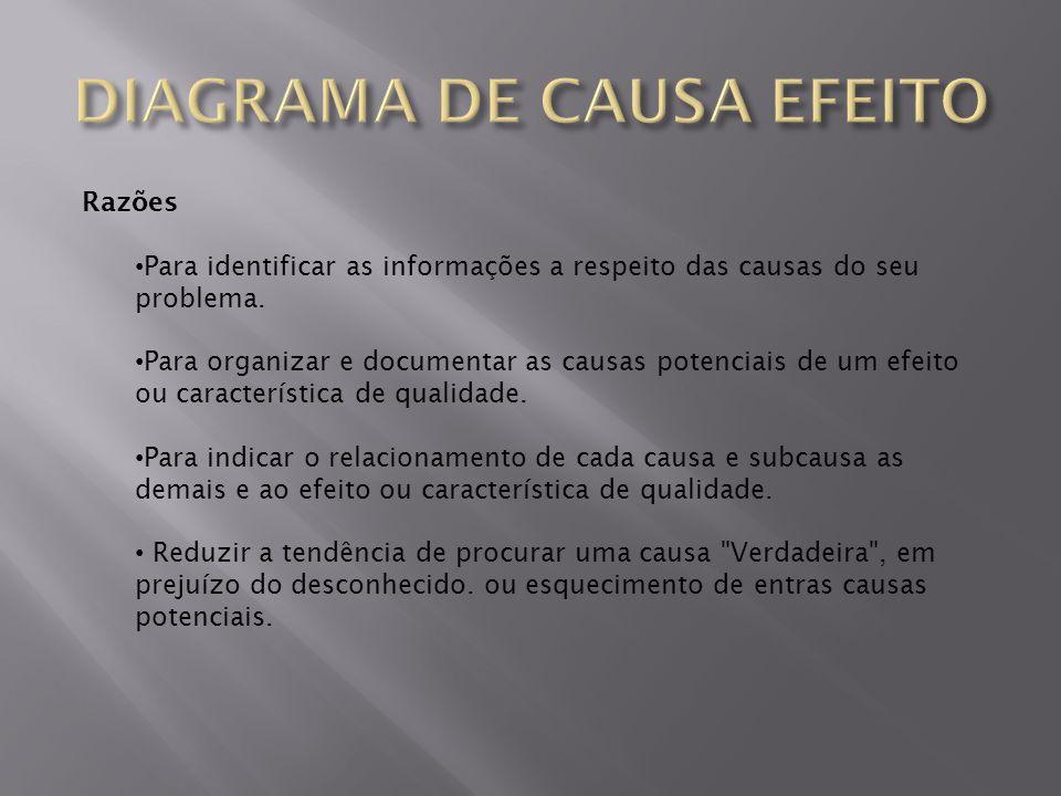 DIAGRAMA DE CAUSA EFEITO