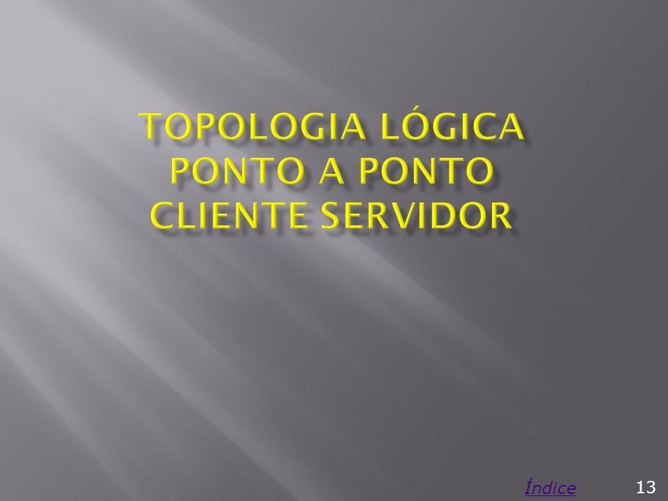 Topologia Lógica Ponto a Ponto Cliente Servidor