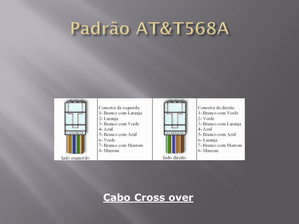 Padrão AT&T568A Cabo Cross over