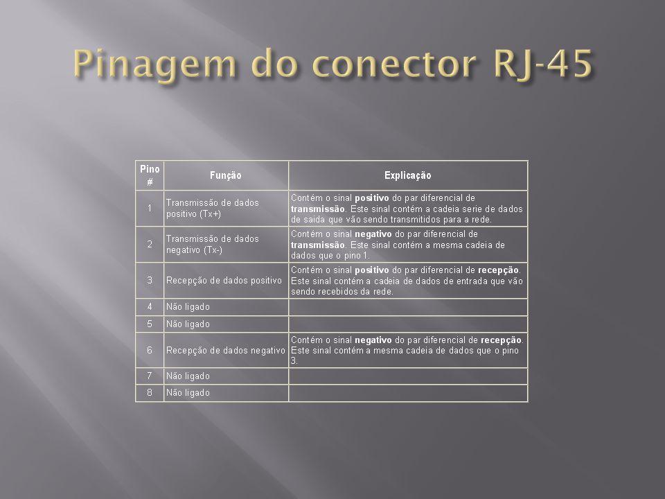 Pinagem do conector RJ-45