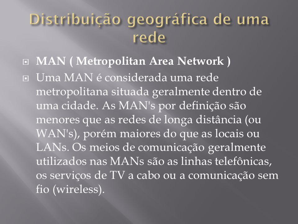 Distribuição geográfica de uma rede
