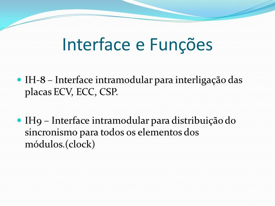 Interface e Funções IH-8 – Interface intramodular para interligação das placas ECV, ECC, CSP.