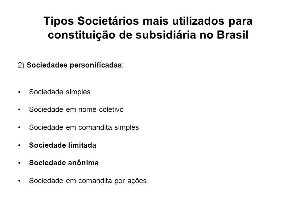 Tipos Societários mais utilizados para constituição de subsidiária no Brasil