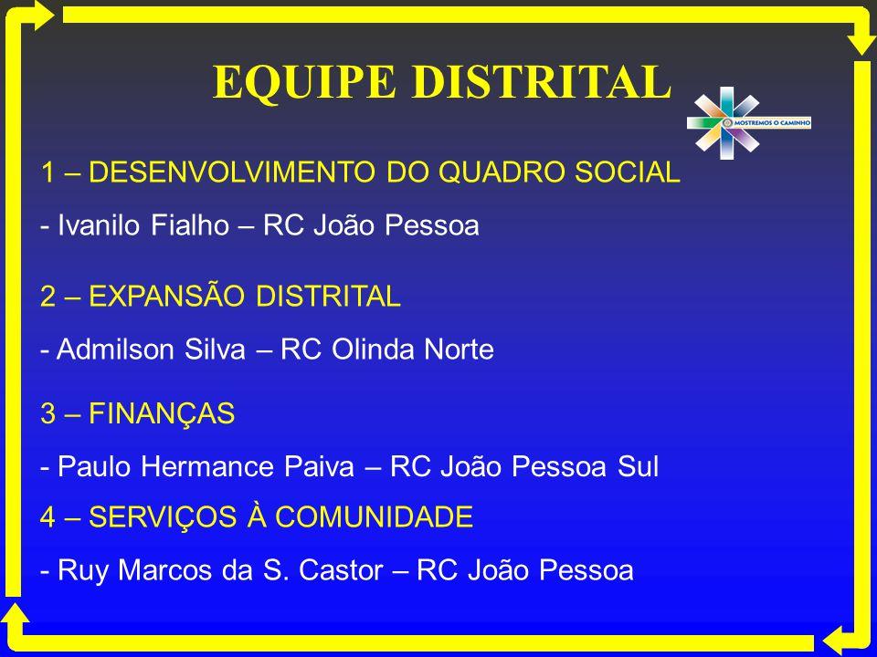 EQUIPE DISTRITAL 1 – DESENVOLVIMENTO DO QUADRO SOCIAL