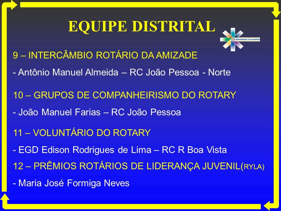 EQUIPE DISTRITAL 9 – INTERCÂMBIO ROTÁRIO DA AMIZADE