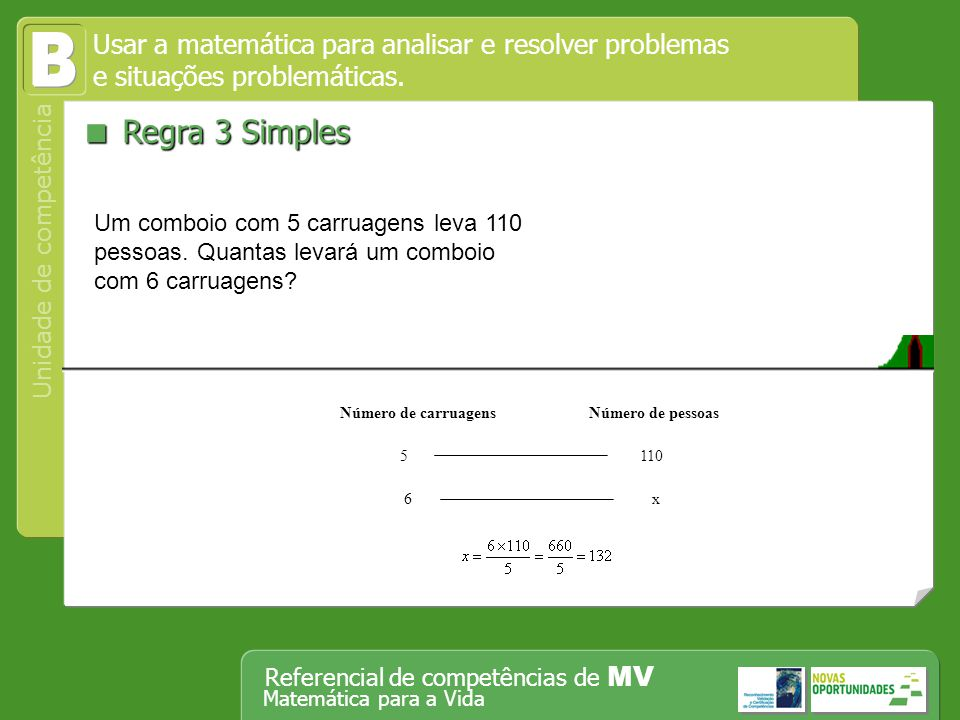 Usar a matemática para analisar e resolver problemas