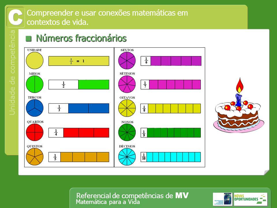 C  Números fraccionários Compreender e usar conexões matemáticas em