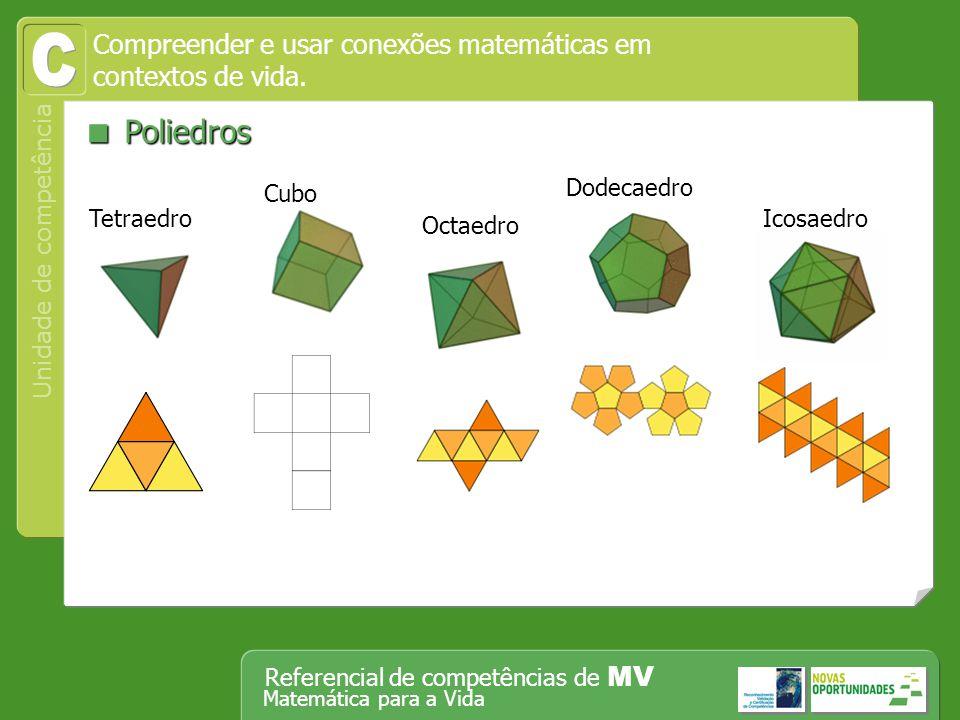 C  Poliedros Compreender e usar conexões matemáticas em