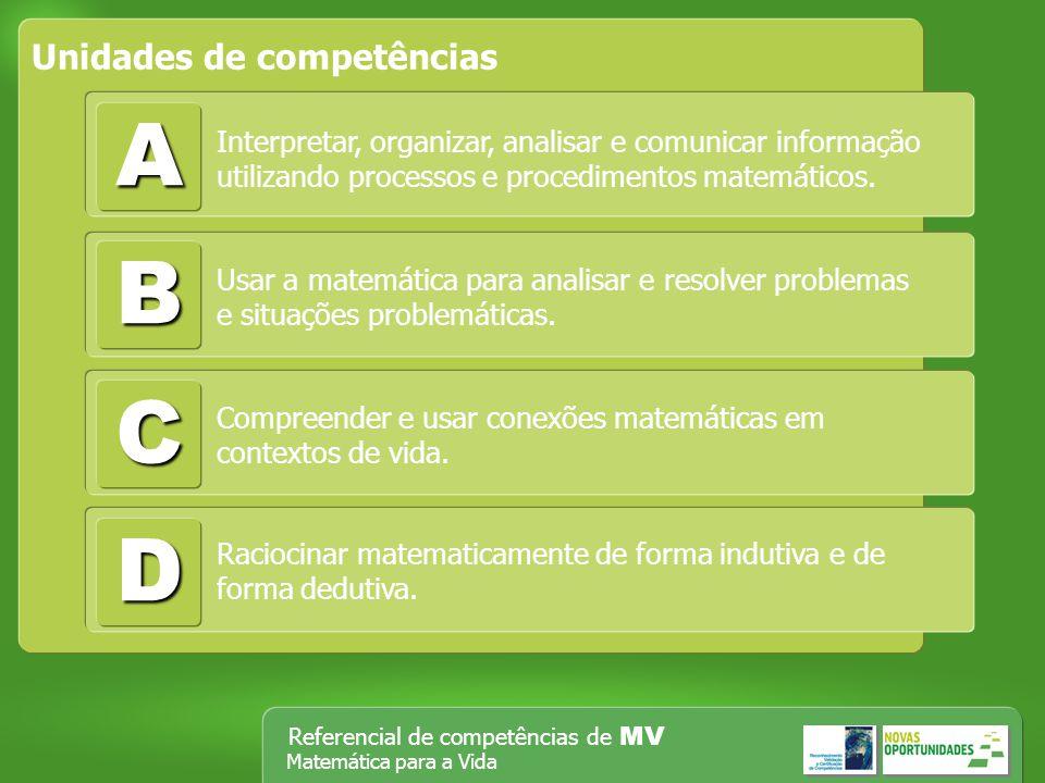 A B C D Unidades de competências