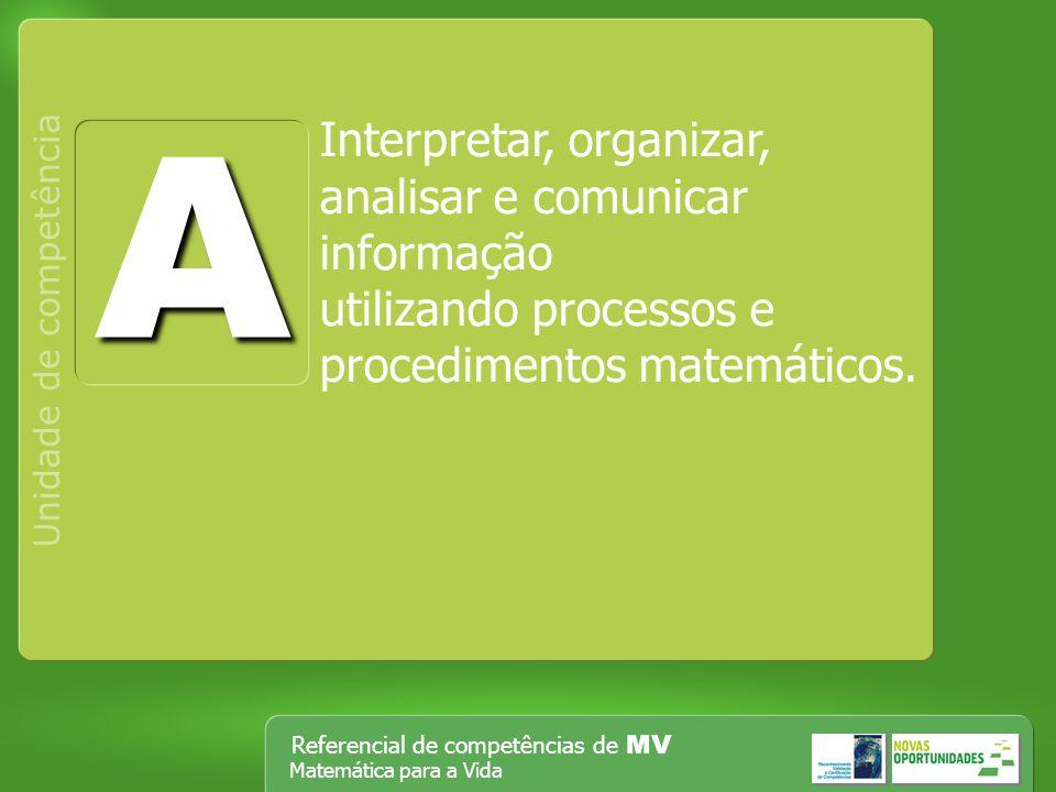 A Interpretar, organizar, analisar e comunicar informação