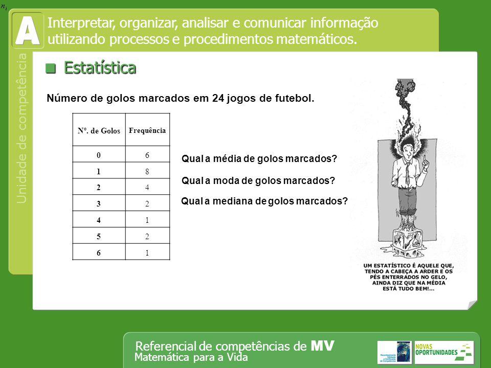 Interpretar, organizar, analisar e comunicar informação