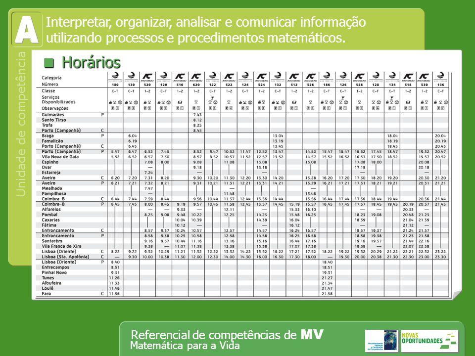 A  Horários Interpretar, organizar, analisar e comunicar informação