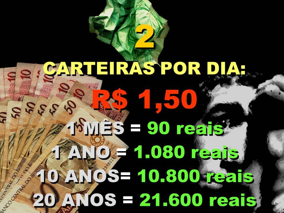 2 R$ 1,50 CARTEIRAS POR DIA: 1 MÊS = 90 reais 1 ANO = 1.080 reais
