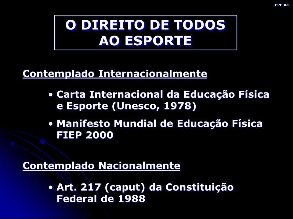 O DIREITO DE TODOS AO ESPORTE