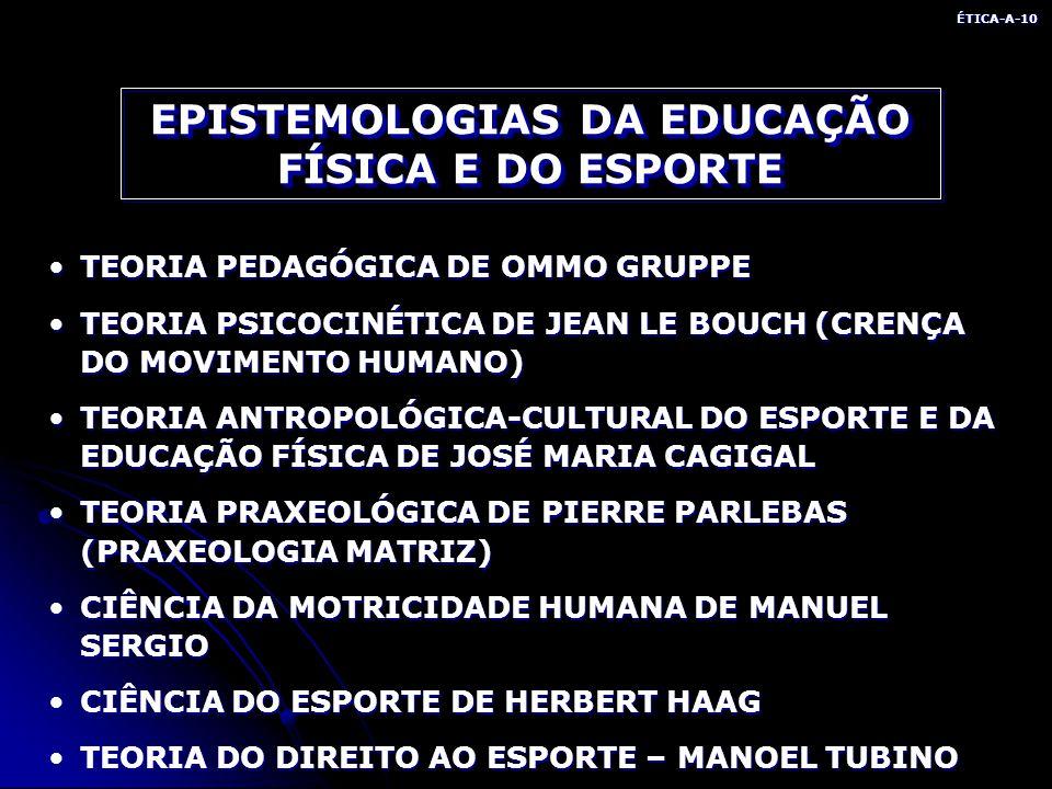 EPISTEMOLOGIAS DA EDUCAÇÃO FÍSICA E DO ESPORTE