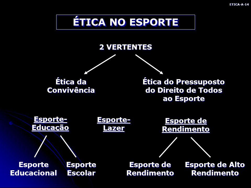 ÉTICA NO ESPORTE 2 VERTENTES Ética da Convivência