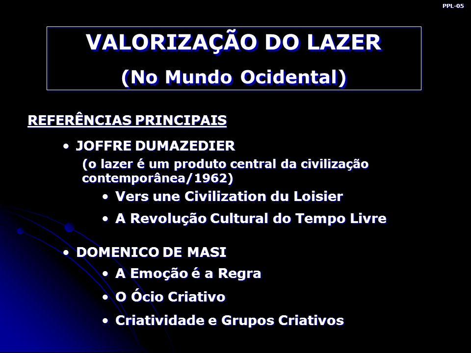 VALORIZAÇÃO DO LAZER (No Mundo Ocidental) REFERÊNCIAS PRINCIPAIS