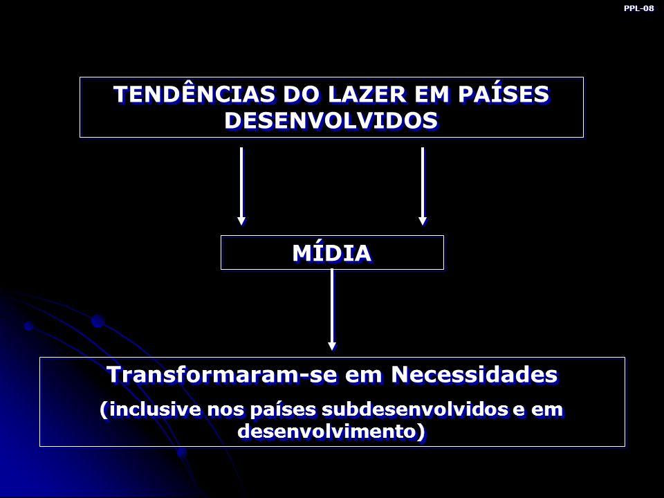 TENDÊNCIAS DO LAZER EM PAÍSES DESENVOLVIDOS