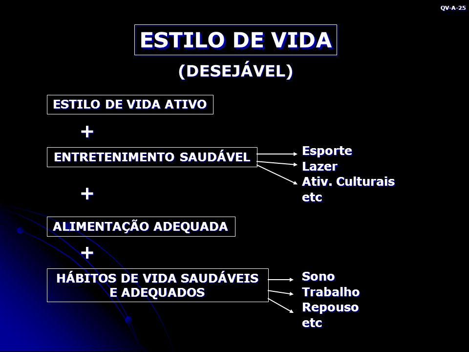 ENTRETENIMENTO SAUDÁVEL HÁBITOS DE VIDA SAUDÁVEIS E ADEQUADOS