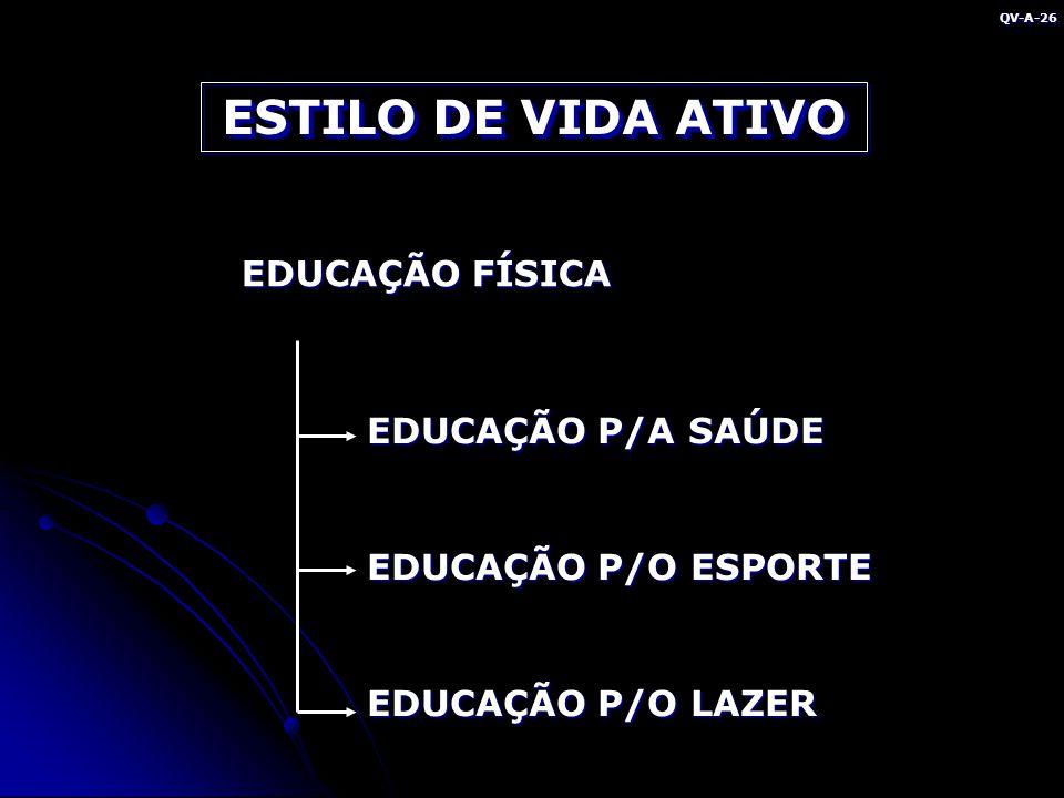 ESTILO DE VIDA ATIVO EDUCAÇÃO FÍSICA EDUCAÇÃO P/A SAÚDE