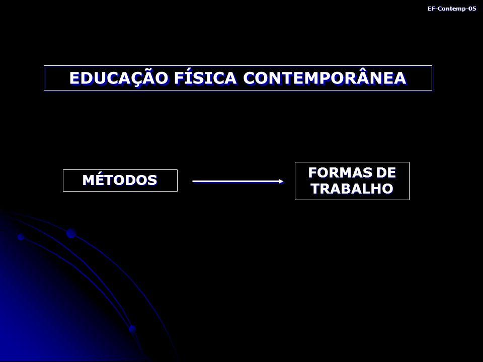 EDUCAÇÃO FÍSICA CONTEMPORÂNEA