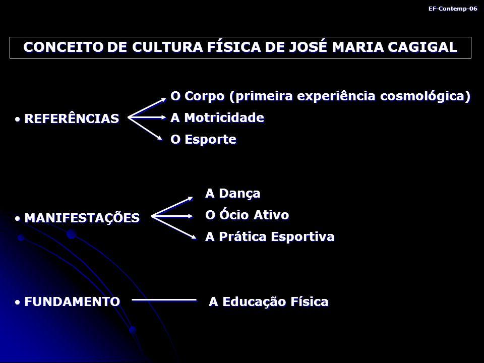 CONCEITO DE CULTURA FÍSICA DE JOSÉ MARIA CAGIGAL