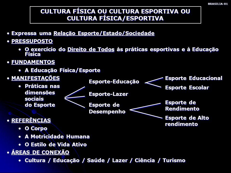 CULTURA FÍSICA OU CULTURA ESPORTIVA OU CULTURA FÍSICA/ESPORTIVA
