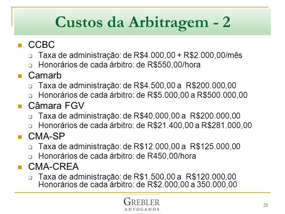 Custos da Arbitragem - 2 CCBC Camarb Câmara FGV CMA-SP CMA-CREA