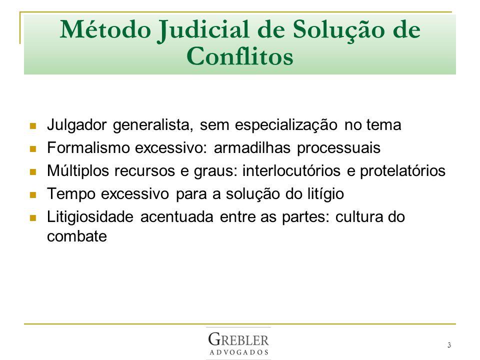 Método Judicial de Solução de Conflitos