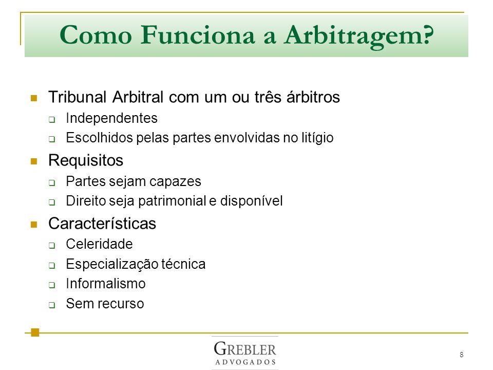 Como Funciona a Arbitragem