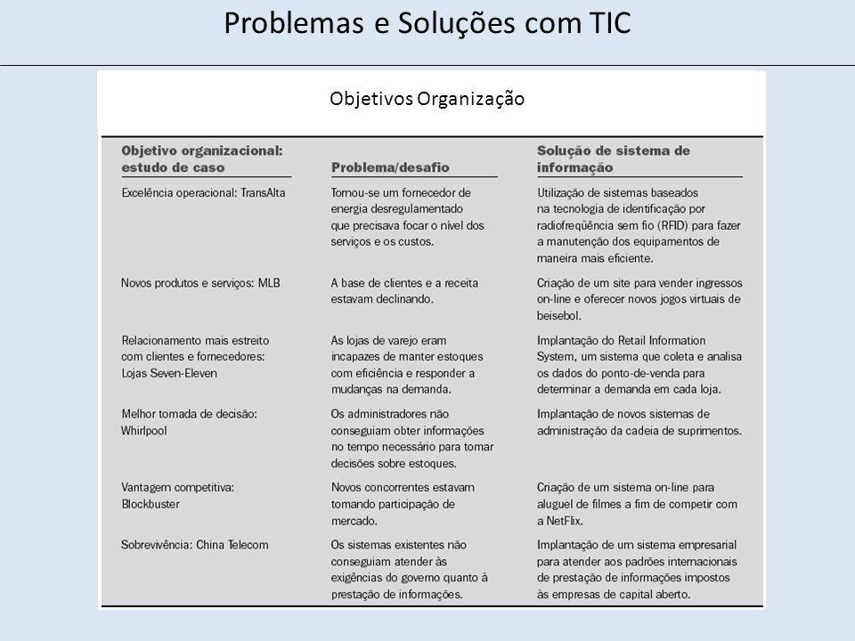 Problemas e Soluções com TIC