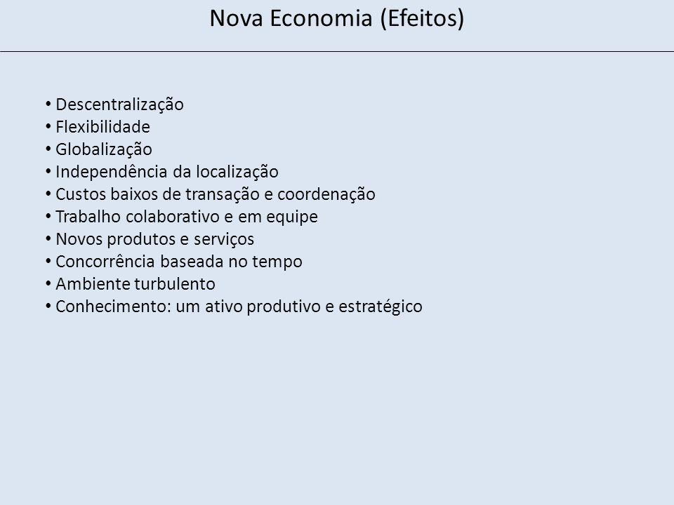 Nova Economia (Efeitos)
