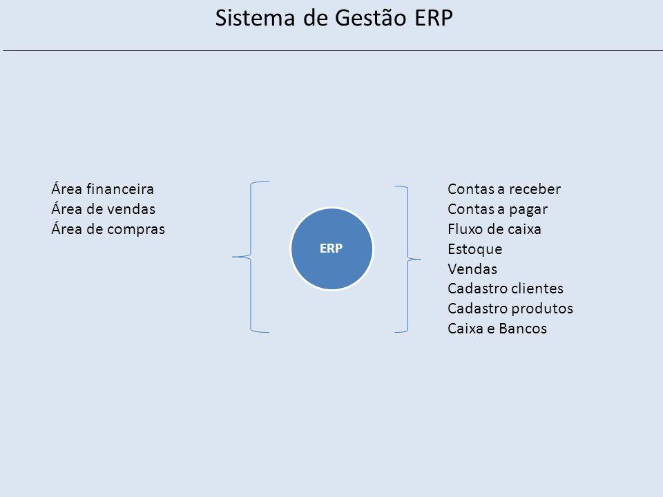 Sistema de Gestão ERP Área financeira Contas a receber Área de vendas