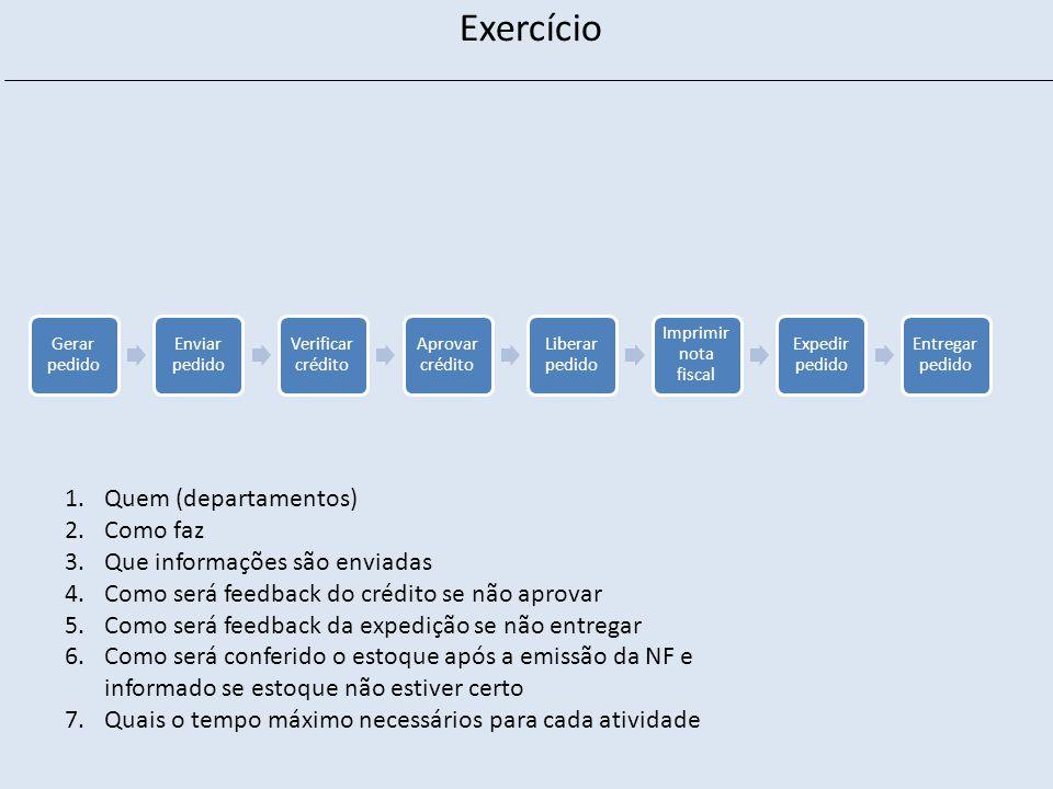 Exercício Quem (departamentos) Como faz Que informações são enviadas
