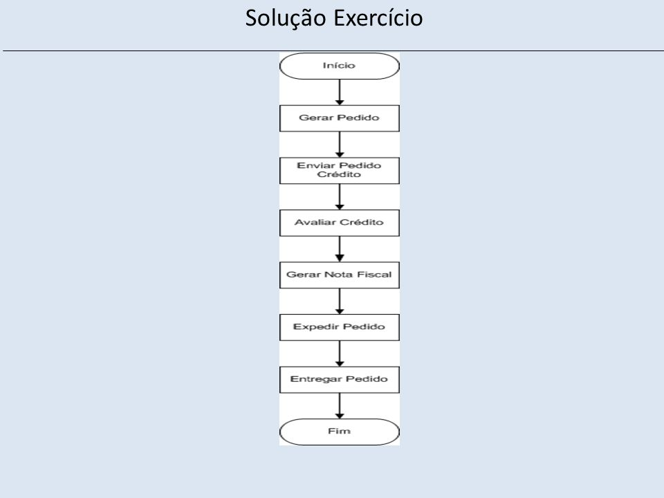 Solução Exercício