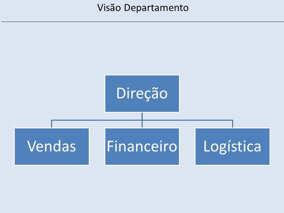 Visão Departamento Direção Vendas Financeiro Logística