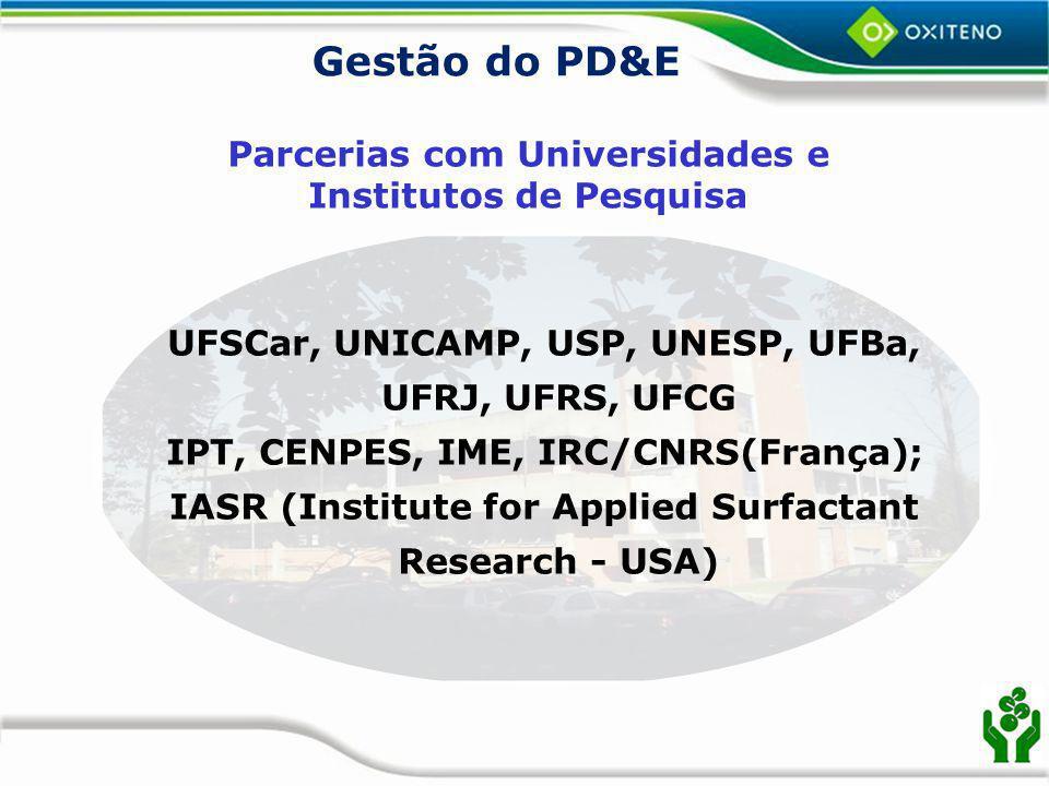 Gestão do PD&E Parcerias com Universidades e Institutos de Pesquisa