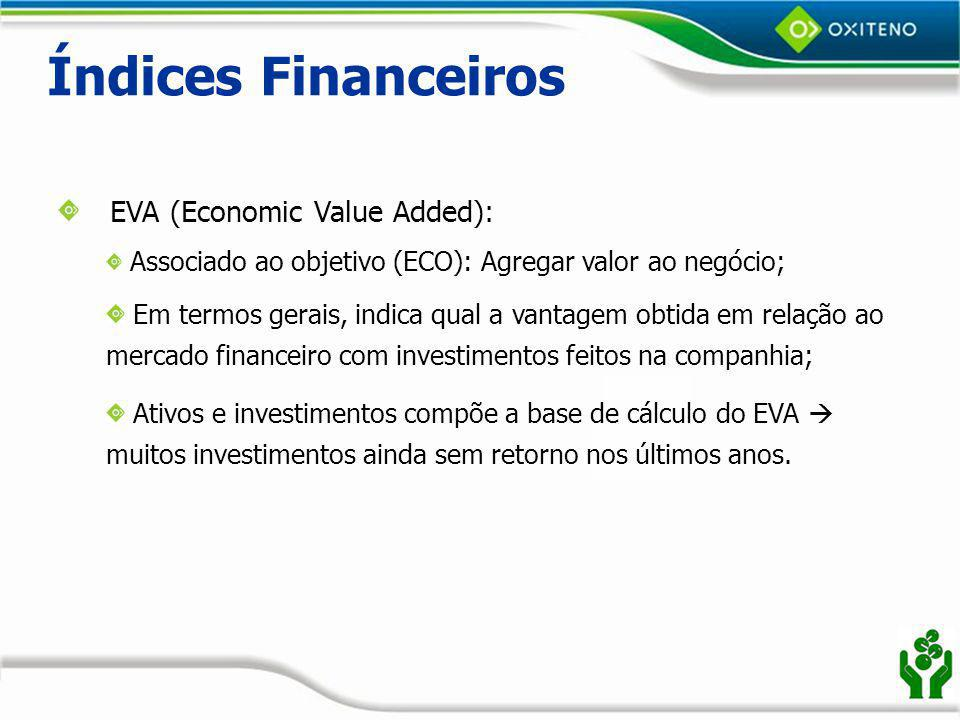 Índices Financeiros EVA (Economic Value Added):