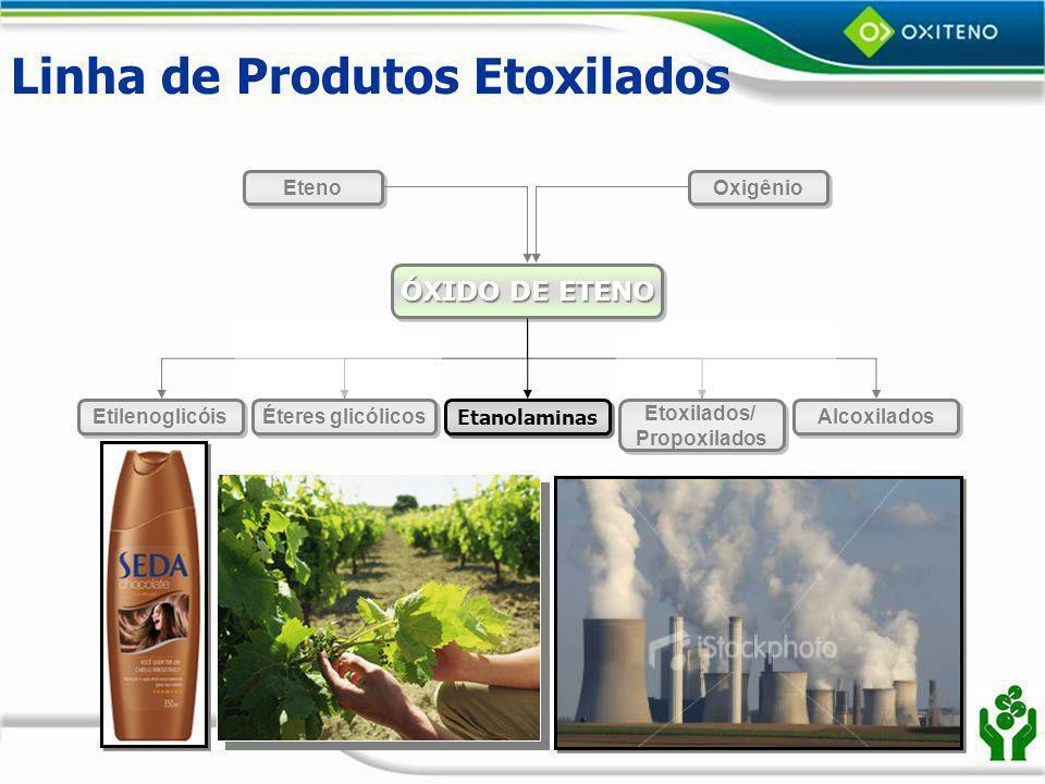 Etoxilados/ Propoxilados