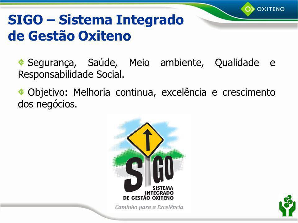SIGO – Sistema Integrado de Gestão Oxiteno