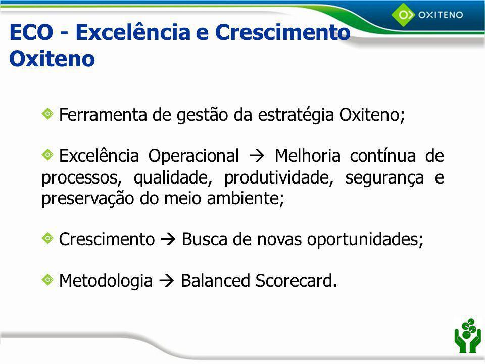 ECO - Excelência e Crescimento Oxiteno