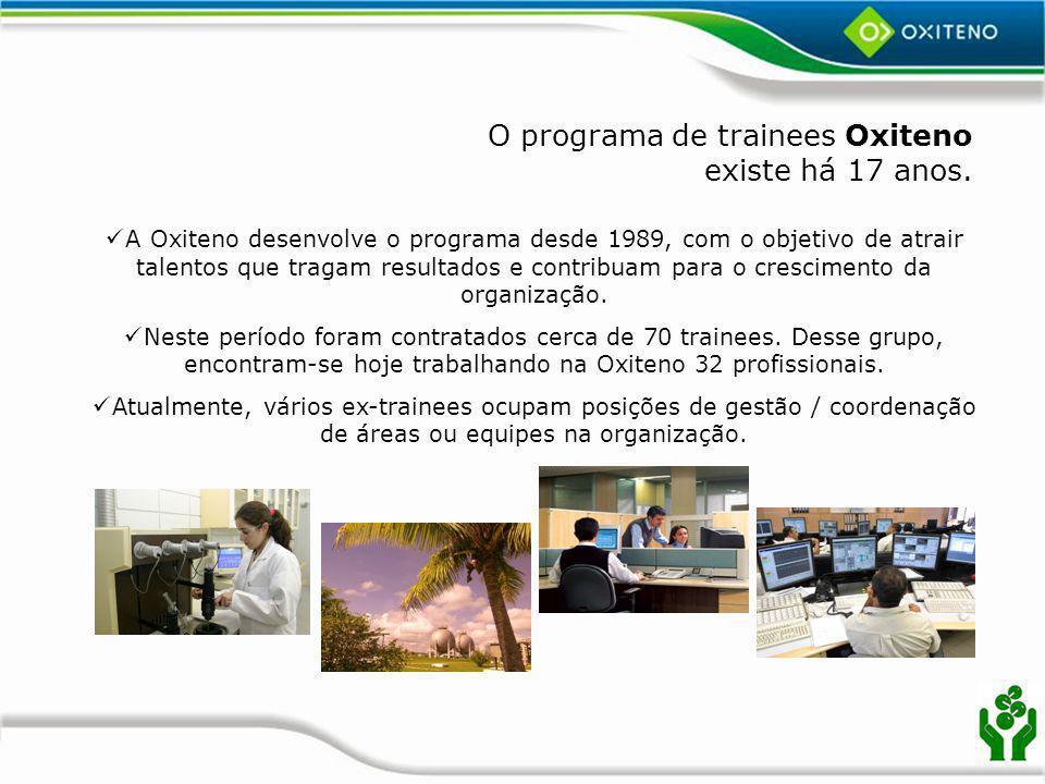 O programa de trainees Oxiteno existe há 17 anos.