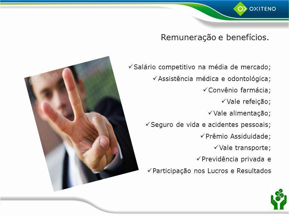 Remuneração e benefícios.