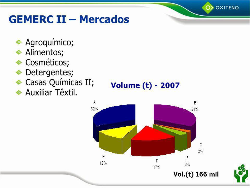 GEMERC II – Mercados Agroquímico; Alimentos; Cosméticos; Detergentes;