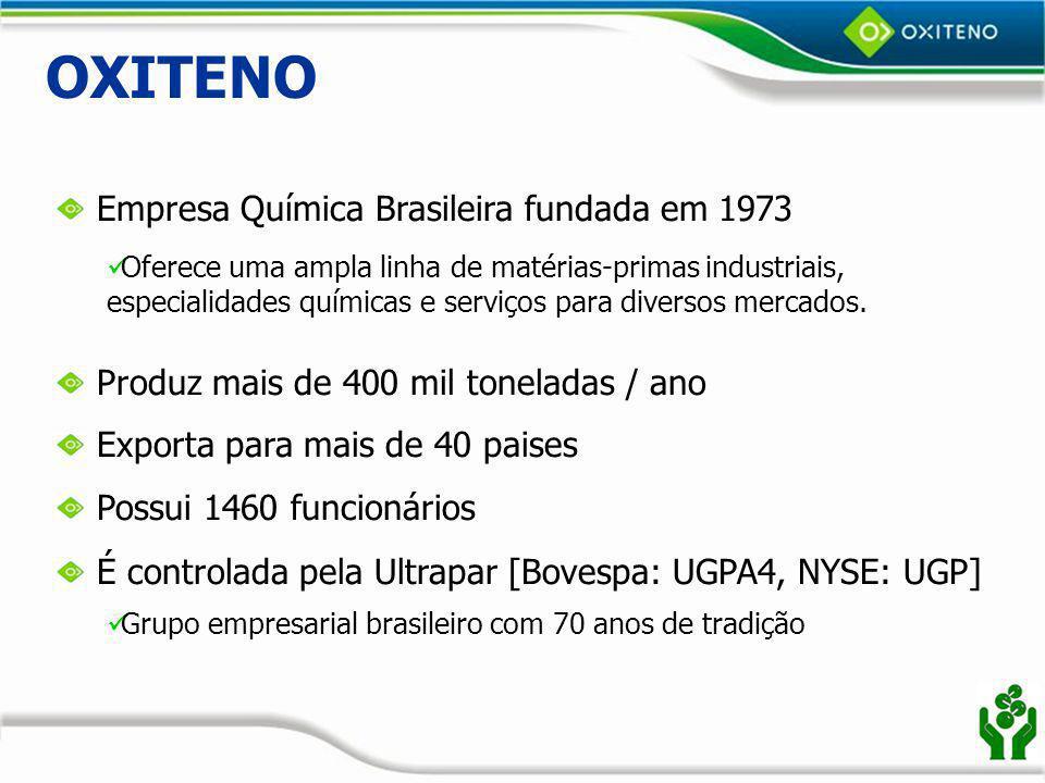 OXITENO Empresa Química Brasileira fundada em 1973