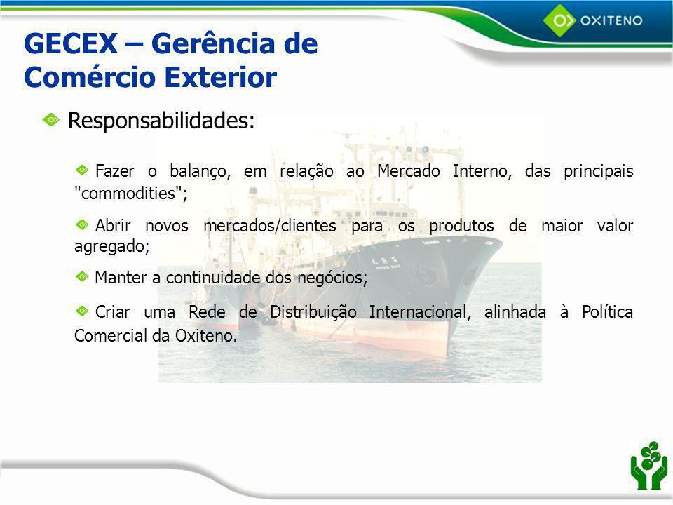 GECEX – Gerência de Comércio Exterior