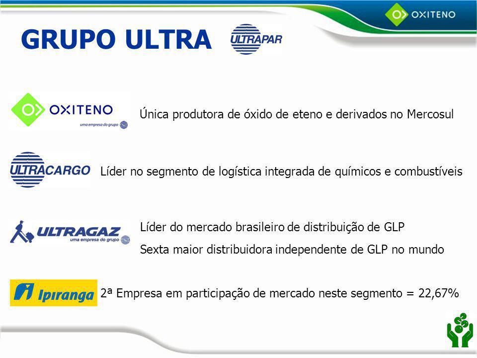 GRUPO ULTRA Única produtora de óxido de eteno e derivados no Mercosul